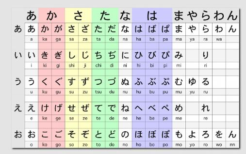 kursus bahasa jepang online bersertifikat